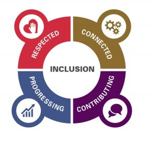 Steps to creating multifaith inclusive workplaces